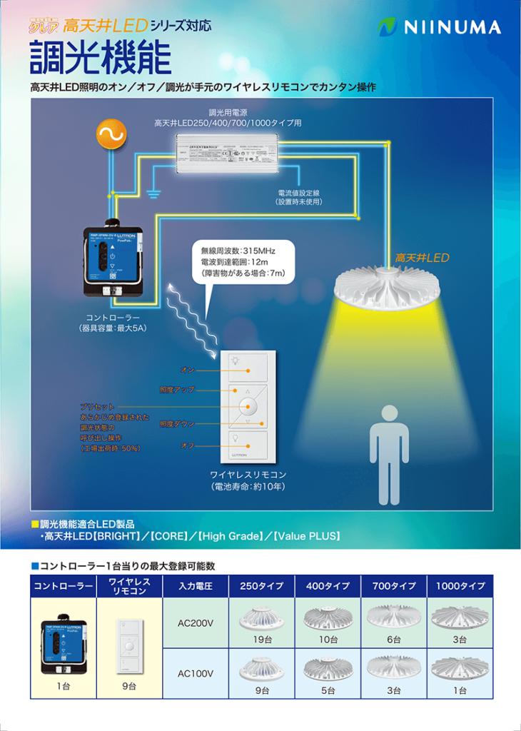 高天井LED[調光機能]カタログ